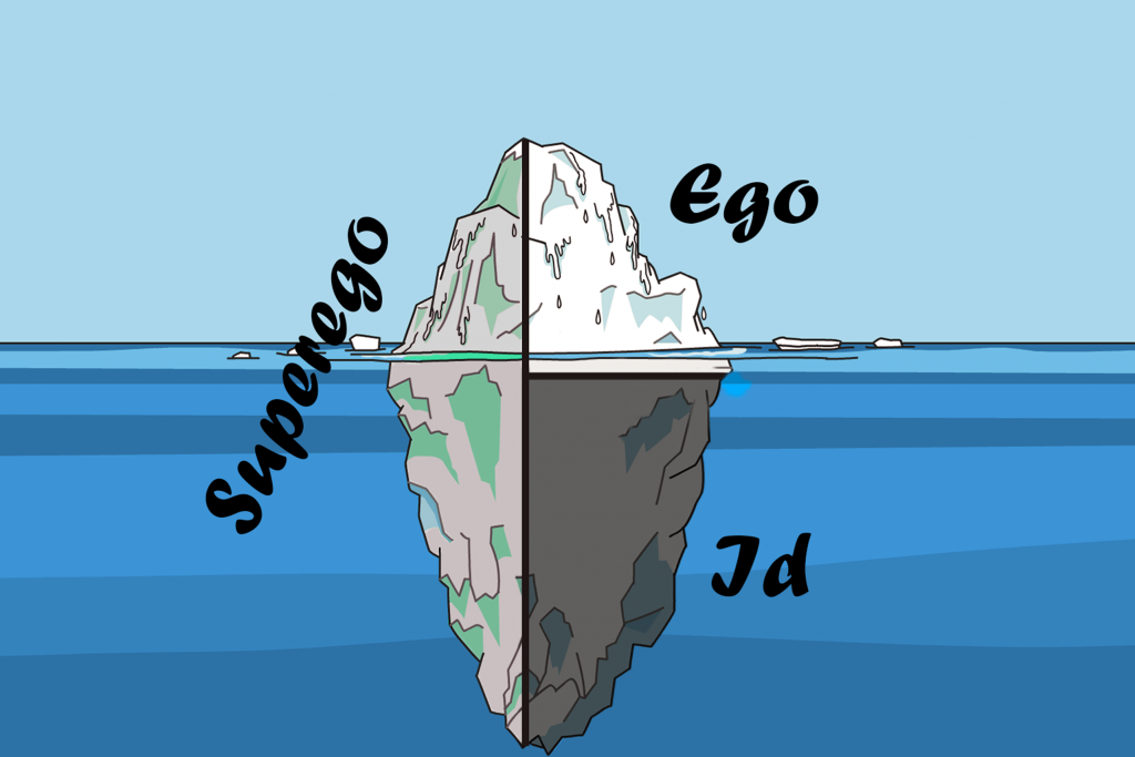 Image of an iceberg as an analogy for the human mind with the ego fully above the surface, the id fully below it and the superego stretching above and below the water level