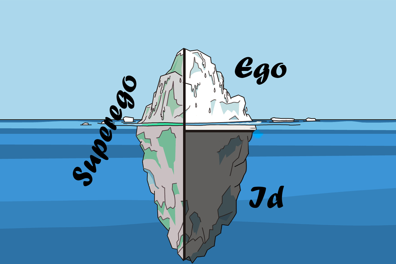 <h1>What Freud Meant by the Ego, the Id and the Superego</h1> <h4>The three parts of every mind</h4>